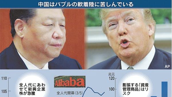中国経済に潜むもろさ