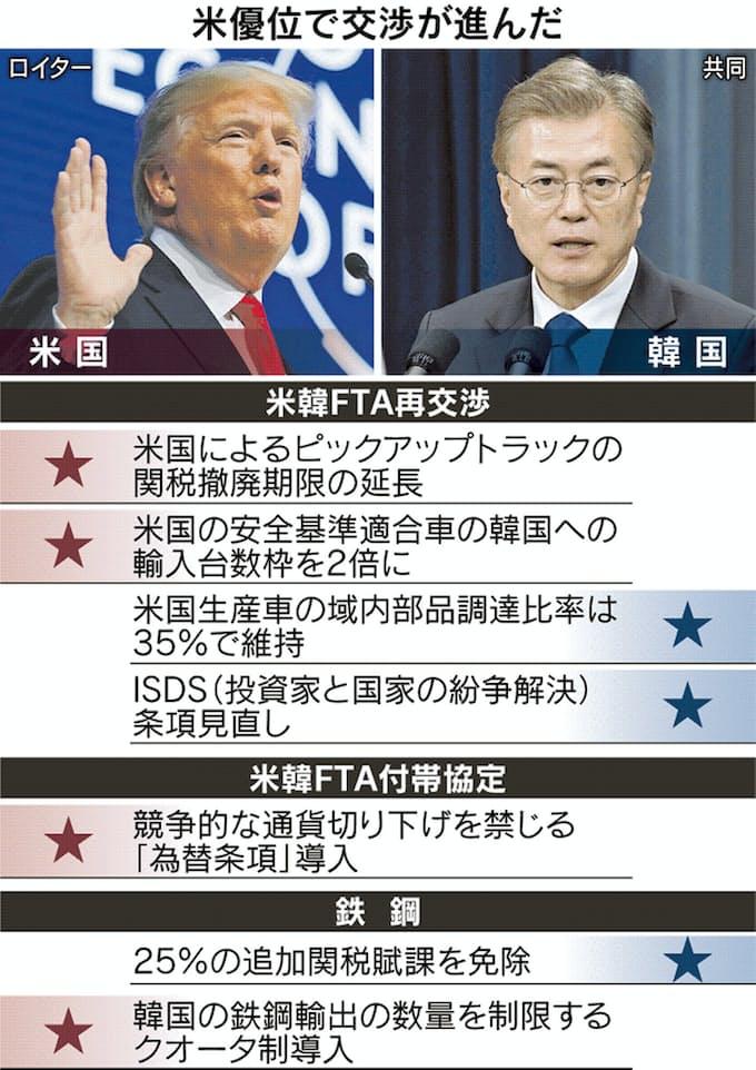 米、再交渉で対韓FTA押し切る 米軍撤収もカード: 日本経済新聞