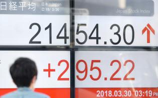 日経平均株価は3月、年度末としての高値で取引を終えたが…
