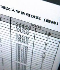 上智大では今年、600人以上の追加合格者を出した(同大学ホームページ)