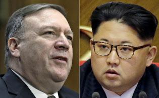 ポンペオ米国務長官(左)と北朝鮮の金正恩委員長=AP