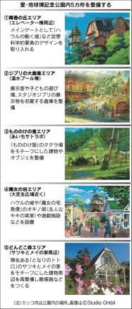 県 愛知 ジブリ パーク 2022年「ジブリパーク」開業に向け動き出した関連銘柄をピックアップ!