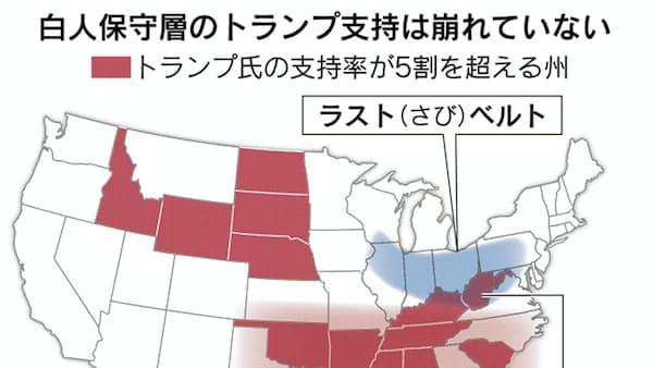 米中間選挙まで半年 「トランプ流」に審判