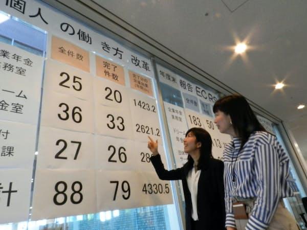 働き方改革の実績表をみる第一生命保険の村上さん(左)