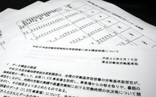 厚労省が15日に公開した労働時間実態調査の精査結果