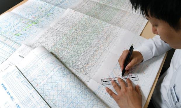 定規とペンを使って線を引き、ダイヤグラムを作成する