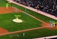 福岡ソフトバンクホークスが導入した画像分析システムは走攻守の選手を自動判別し、動作を記録する