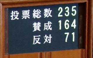与党などの賛成多数で働き方改革関連法が可決、成立した参院本会議(29日午前)