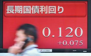 金利上昇にも「よい上昇」と「わるい上昇」がある