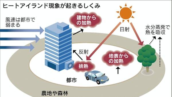 ヒートアイランド天井知らず 東京は100年で3.2度高く