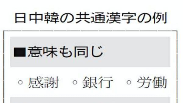 日中韓の共通漢字を編さん 658語、旅行者や語学学習者に
