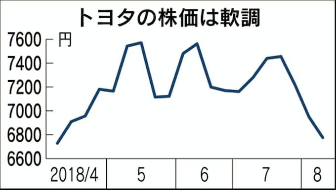 株価 アイシン