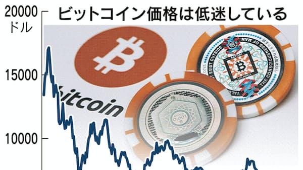 仮想通貨、米国で逆風 ETFの上場申請却下