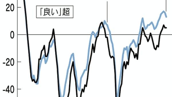 リーマン危機10年 新潟経済、遅れる構造転換