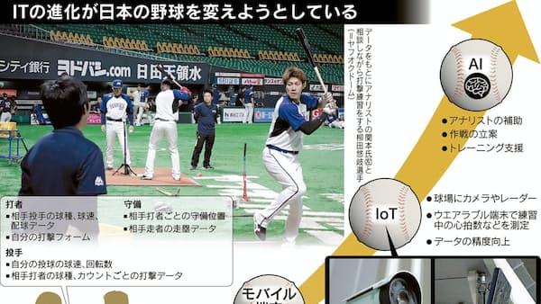 IoT野球の神采配、ホークス躍進の秘密兵器