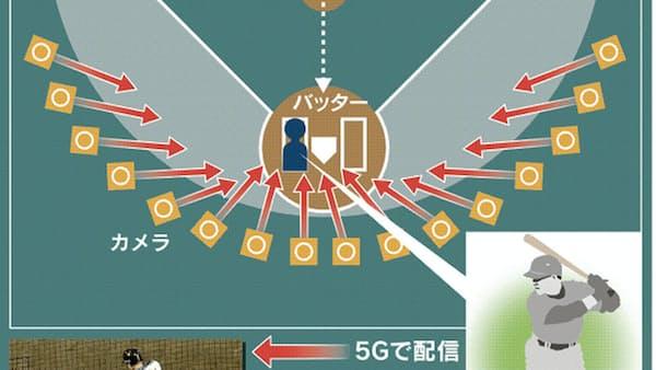選手の勇姿、どんな席でも KDDIが5G使い実験