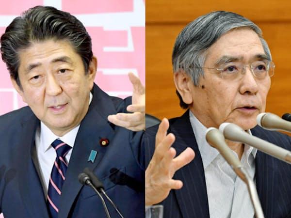 安倍首相(左)は金融緩和の出口に触れたが、黒田日銀総裁(右)の発言は慎重だ