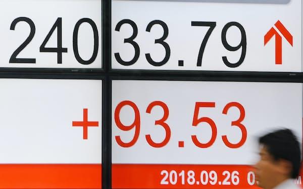8カ月ぶりに2万4000円台を回復した日経平均株価(26日午後、東京都中央区)