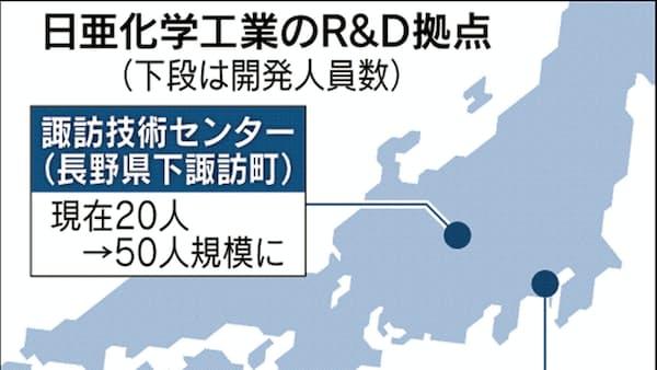 光制御など先端技術研究 日亜化学、47億円投じ横浜に新棟