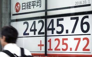 約27年ぶりの高値となる2万4245円で終えた日経平均株価(1日午後、東京都中央区)
