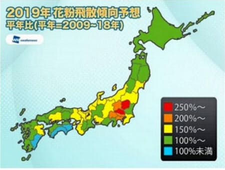 全国的に平年を上回るところが多く、東日本を中心に13年以来の花粉飛散量になるという
