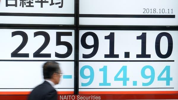 株、一時1000円安 米金利上昇が招く楽観修正