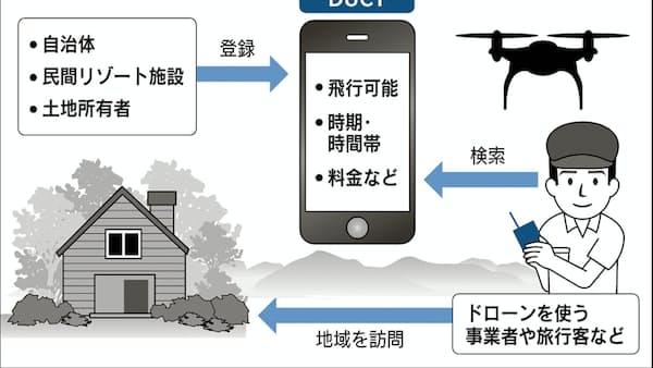 ドローン「飛ばせる場所」検索アプリ 自治体などが登録
