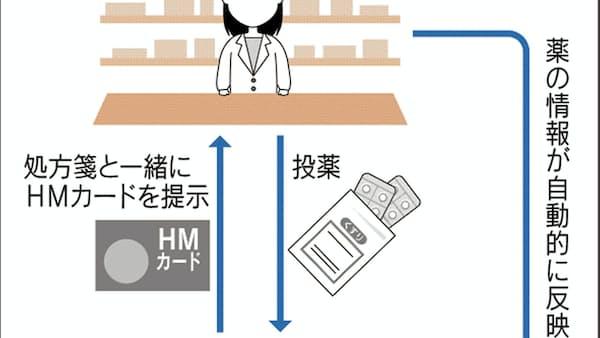 スマホアプリで電子お薬手帳、広島県が日本薬剤師会と連携