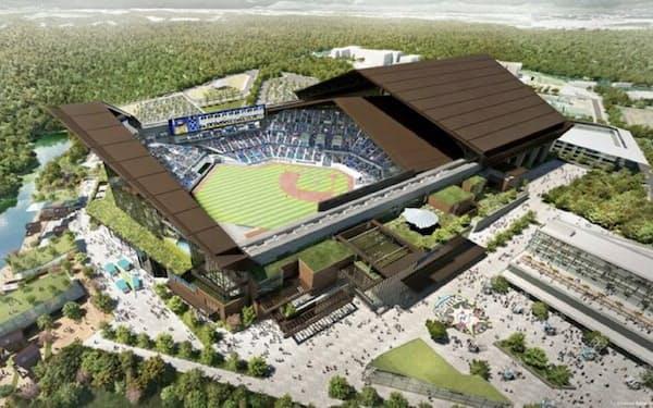 北海道日本ハムが北海道北広島市に建設する新球場(イメージ)