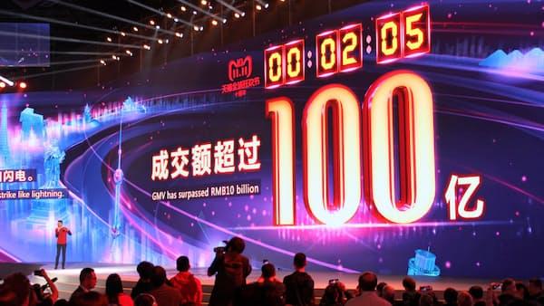 中国・独身の日スタート アリババ、2分で100億元突破