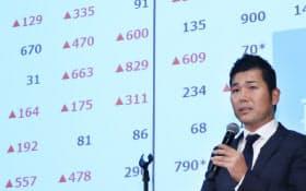 決算発表するRIZAPグループの瀬戸健社長(14日、東京都港区)