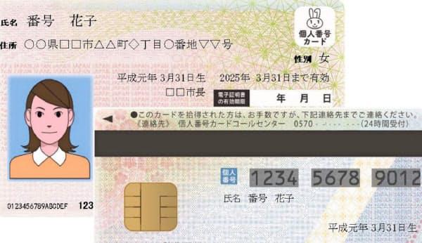 「マイナポイント」は消費増税後の需要喚起と、東京五輪・パラリンピック後の消費下支えに向けた対策と位置付ける