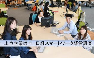 日本経済新聞社は「働きやすさ」の視点で「スマートワーク経営調査」をまとめた。写真はユニークなデザインのデスクを導入した東京都千代田区のヤフー