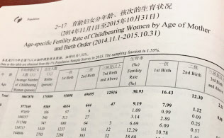中国の出生率の公表が止まり、人口学者らは困惑する(2016年版の統計年鑑の該当ページ)