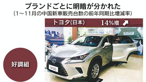 中国新車市場、強まる選別 11月販売13%減