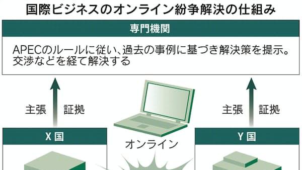 少額の企業紛争、オンライン解決へ APECでルール