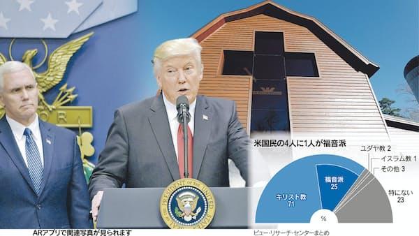 トランプ政権動かす底流 市場を揺さぶる宗教