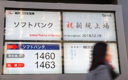 東証1部に上場し、1463円の初値を付けたソフトバンク(19日午前9時、東京都中央区)