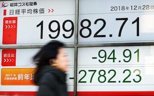 2017年の大納会の終値から2700円超下げて終えた前場の日経平均株価(28日午前、東京都中央区)