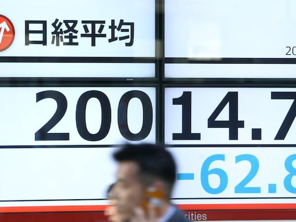 2万円台で取引を終えた日経平均株価(28日午後、東京都中央区)