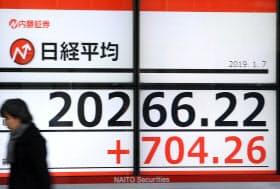 一時700円超上げ、2万200円台で推移する日経平均株価(7日午前、東京都中央区)