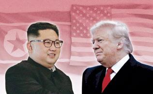 北朝鮮の金正恩委員長とトランプ米大統領(写真はロイター、コラージュ)