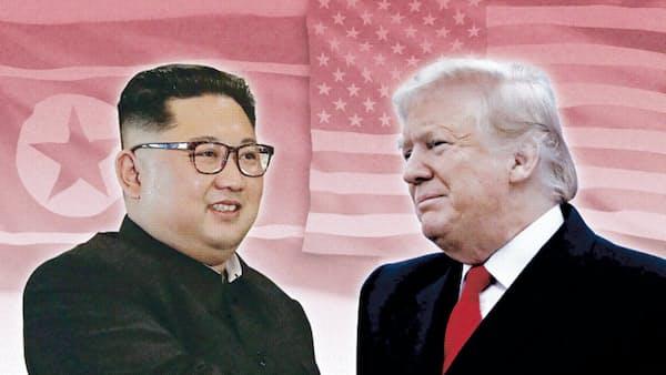 米朝再会談、2月27、28日にベトナムで