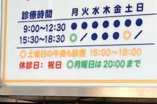 土曜の午後や日曜に診療する病院もあるが加算がつく場合がある
