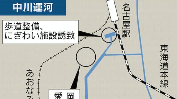 中川運河ににぎわいを 名古屋市と企業、再開発で連携