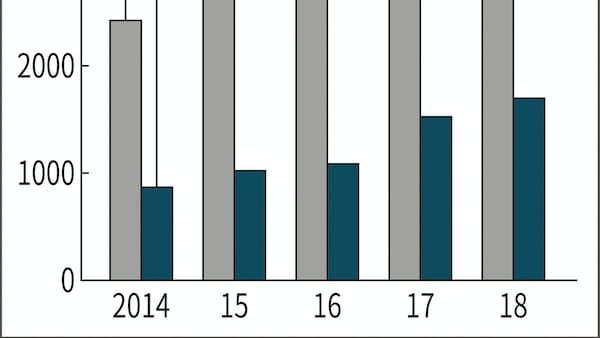 キーエンスの18年4~12月、純利益最高の1697億円