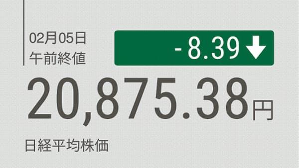 東証前引け 小反落 利益確定売りが重荷 円安進行が支え