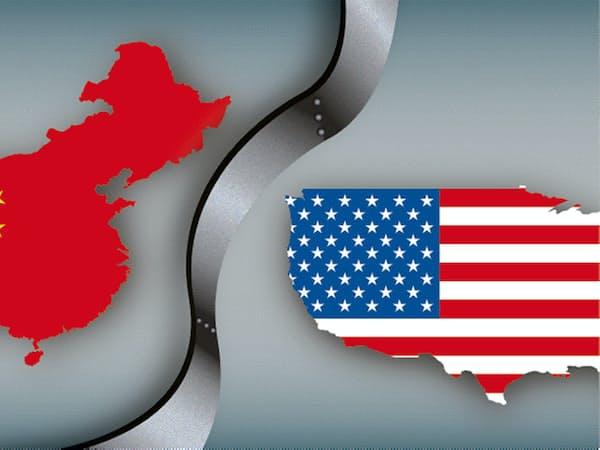 今回の米中次官級貿易協議協議の焦点は大きく3つある