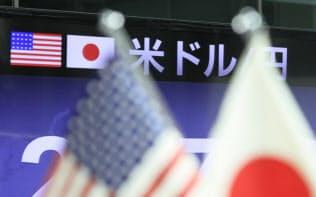 強い米経済を背景としたドル買いと「安全通貨」としての円買いが綱引きし値動きが小さくなった