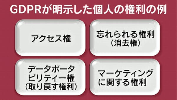 個人情報保護、EU当局へ請求10万件 日本企業も対象